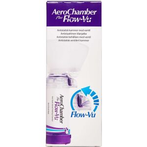 Køb Aerochamber Plus Flow-vu maske voksen Small lilla 1 stk. online hos apotekeren.dk