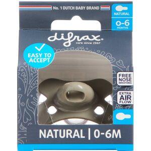 Køb Difrax Combi Sut Silikone 0-6 mdr. 1 stk online hos apotekeren.dk